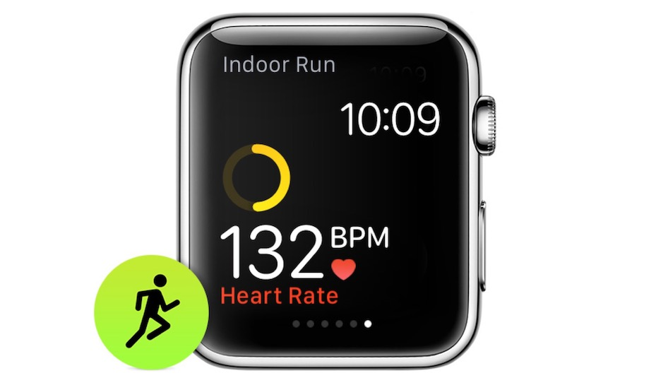 Target Heart Rate Are You Working Out Hard Enough Dr Nina