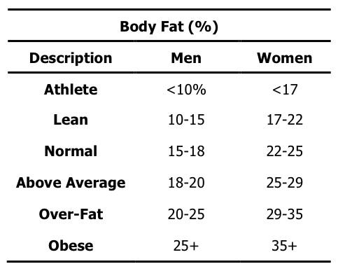 the skinny on fat Nina Cherie Franklin